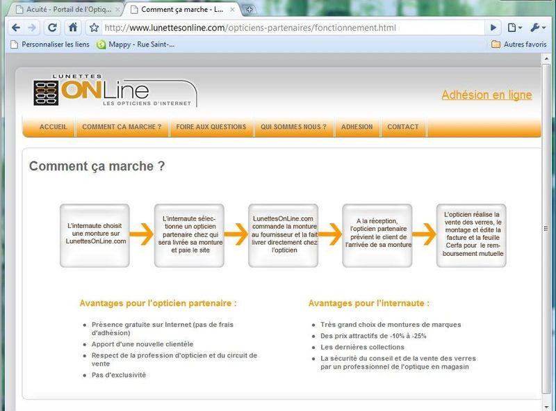 Lunette on line www.lunettesonline.com comment ca ne marche pas